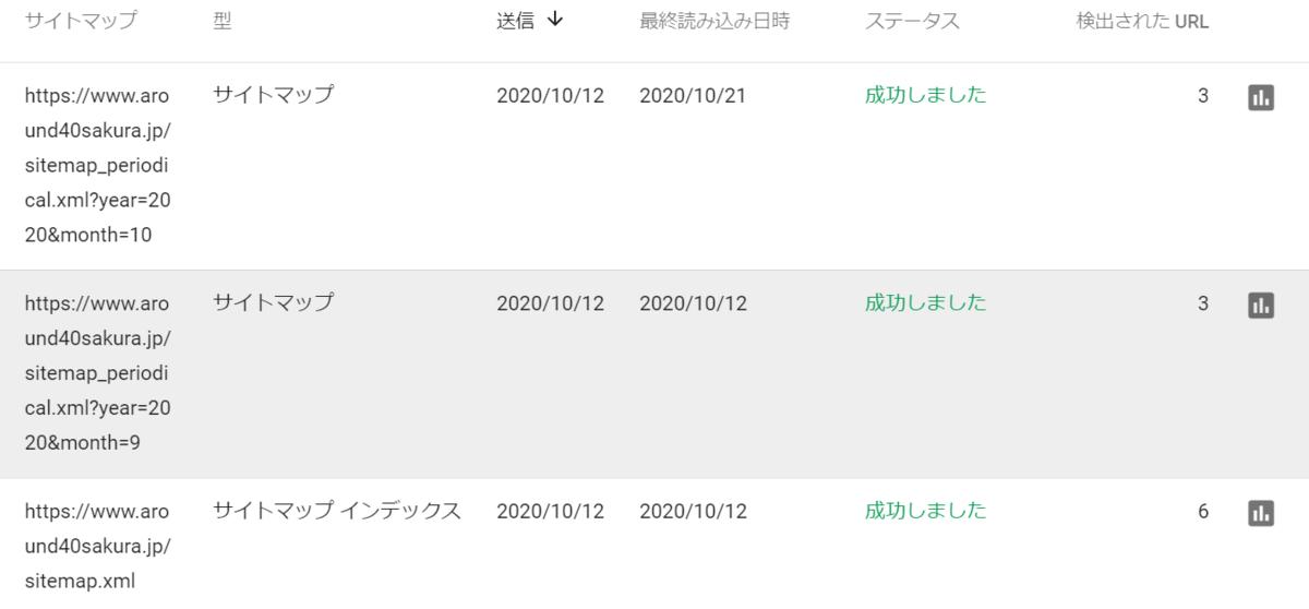 f:id:around40sakura:20201021142831p:plain