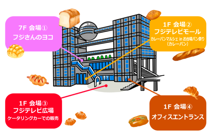 お台場パン祭りフジテレビ本社