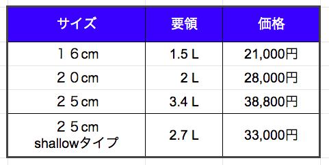 ベストポット価格表