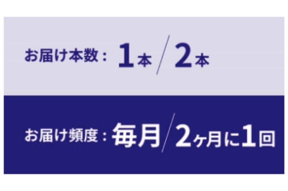 saketaku-ryoukin-plan