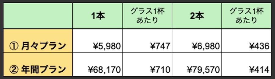 saketaku-料金表
