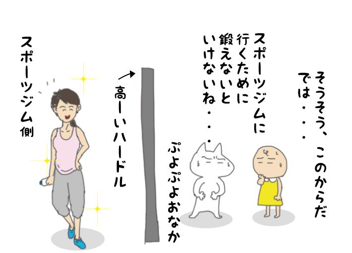 トレーニングジム