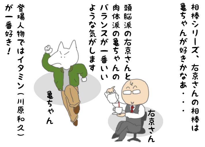 f:id:aroundfiftyliu:20170318171318j:plain