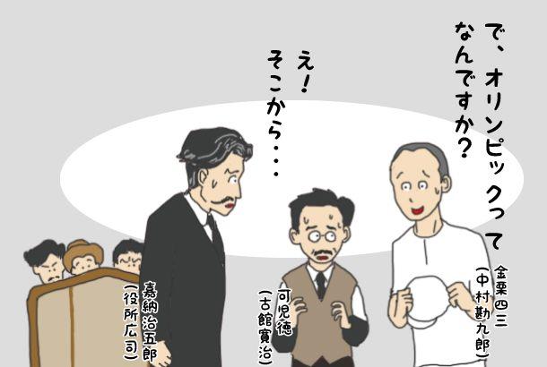 イラスト感想文 Nhk大河ドラマ いだてん 第6回お江戸日本橋 Liu日記