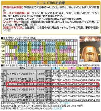 エースJTBを利用した場合のピエナ神戸の宿泊料金