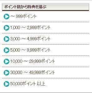 ポンタポイントを交換できるのは~999ポイントから50,000以上のものもあり