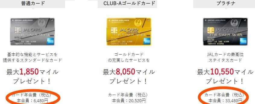JAL アメリカン・エキスプレス・カードを作ったときに貰えるマイル数と年会費