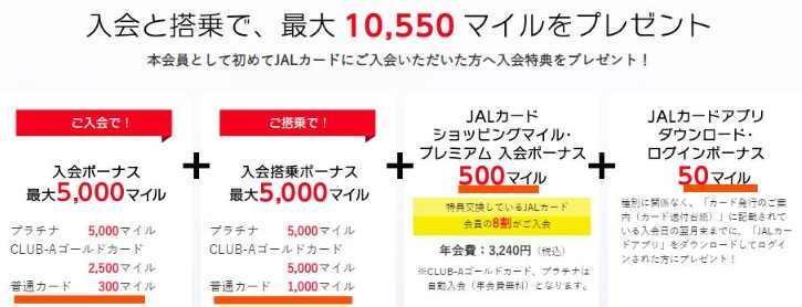 JAL アメリカン・エキスプレス・カードを作ったときに貰えるマイル数と年会費の比較
