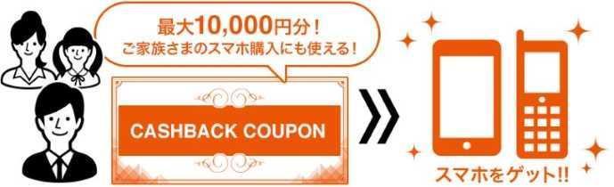 キャッシュバッククーポンは1万円分。新規・機種変どちらでもok。家族利用も可能。