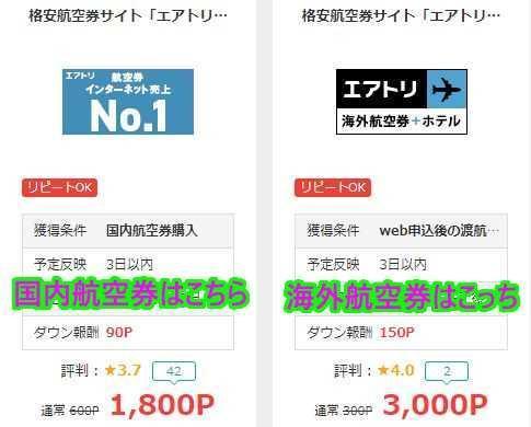 エアトリで航空券を買うとき、国内航空券と海外航空券でもらえるポイント数が違う