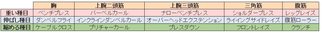 f:id:ars1108:20191107011738p:plain