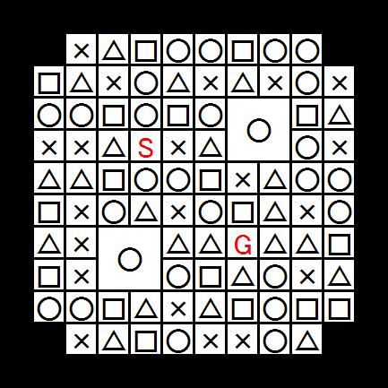 f:id:arshii:20170412015834p:plain