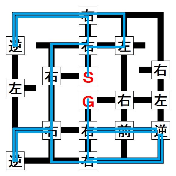 f:id:arshii:20210103054632p:plain