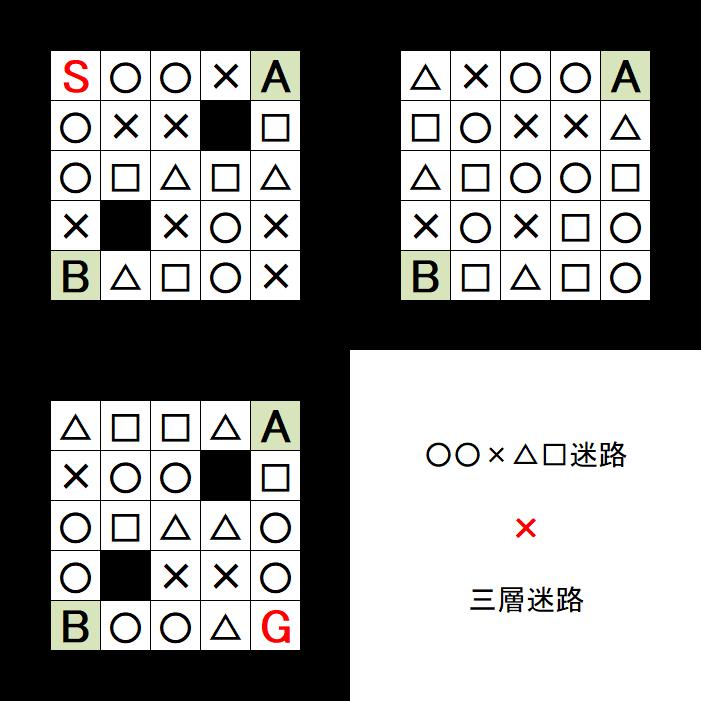 f:id:arshii:20210111115258p:plain