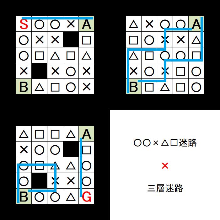 f:id:arshii:20210111115308p:plain
