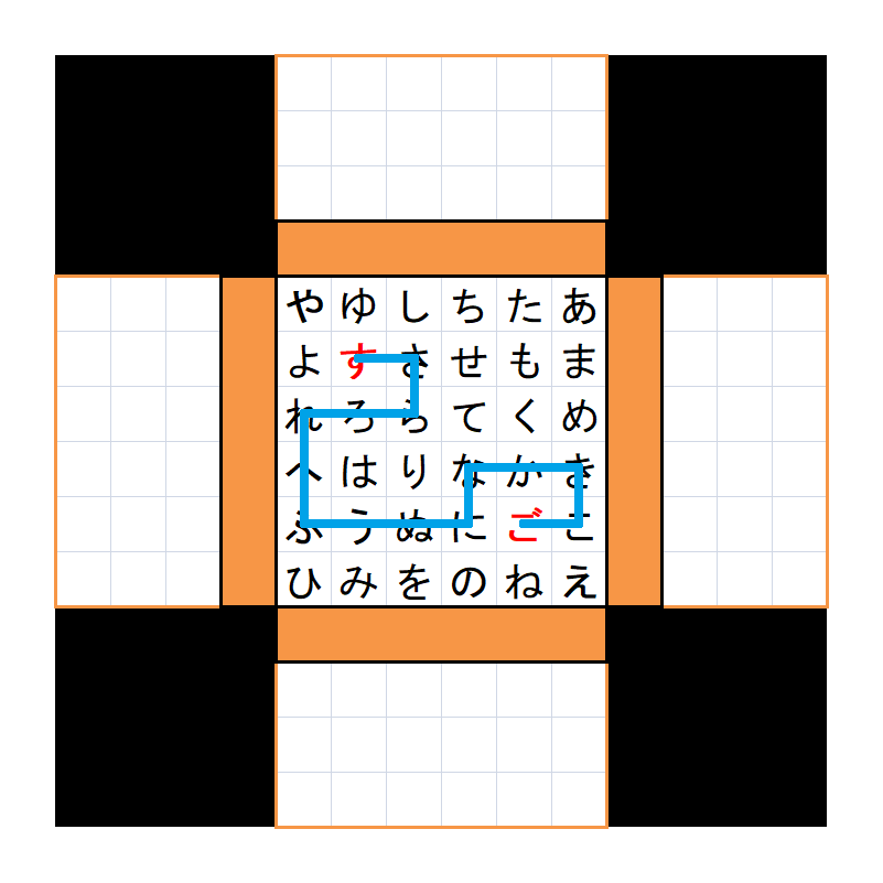f:id:arshii:20210330064544p:plain