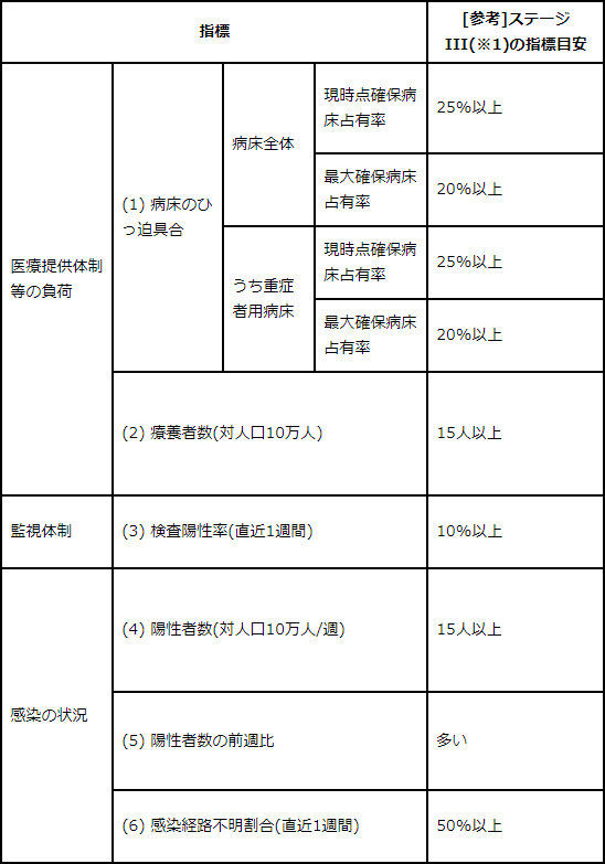 f:id:arshii:20210405165858p:plain
