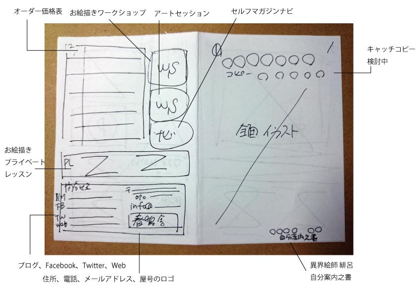 f:id:art-hiro-b:20160519230425j:plain