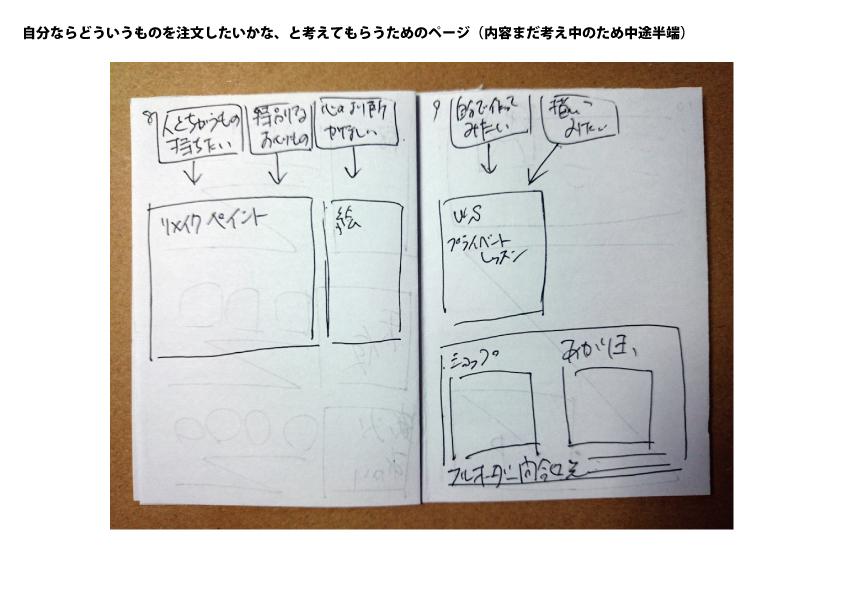 f:id:art-hiro-b:20160519230526j:plain