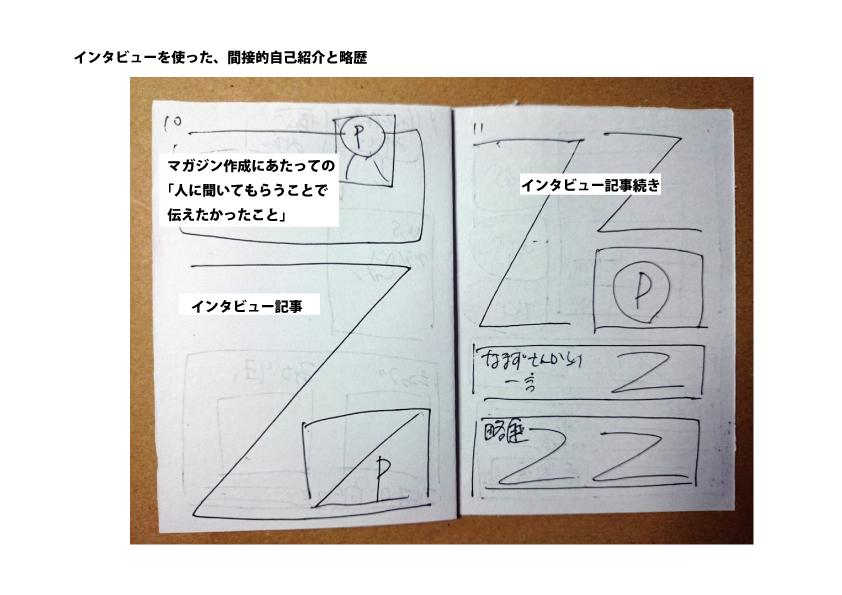 f:id:art-hiro-b:20160519230532j:plain