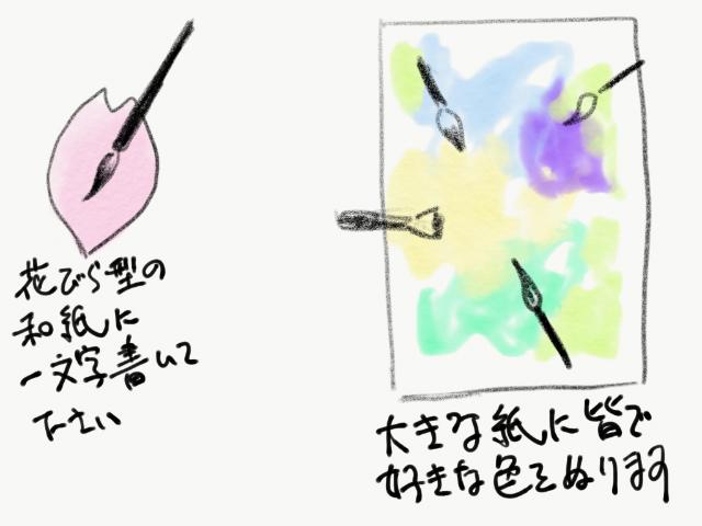 f:id:art-hiro-b:20170326213139j:plain