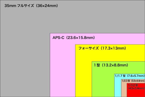 f:id:art2nd:20200516091337j:plain