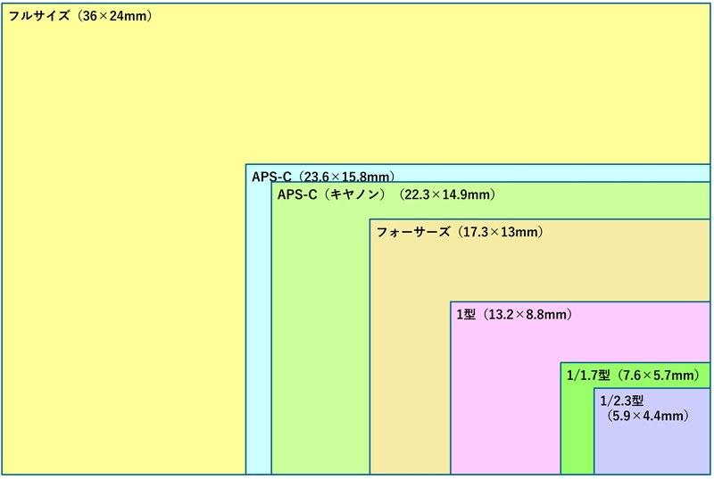 f:id:art2nd:20210520112531j:plain