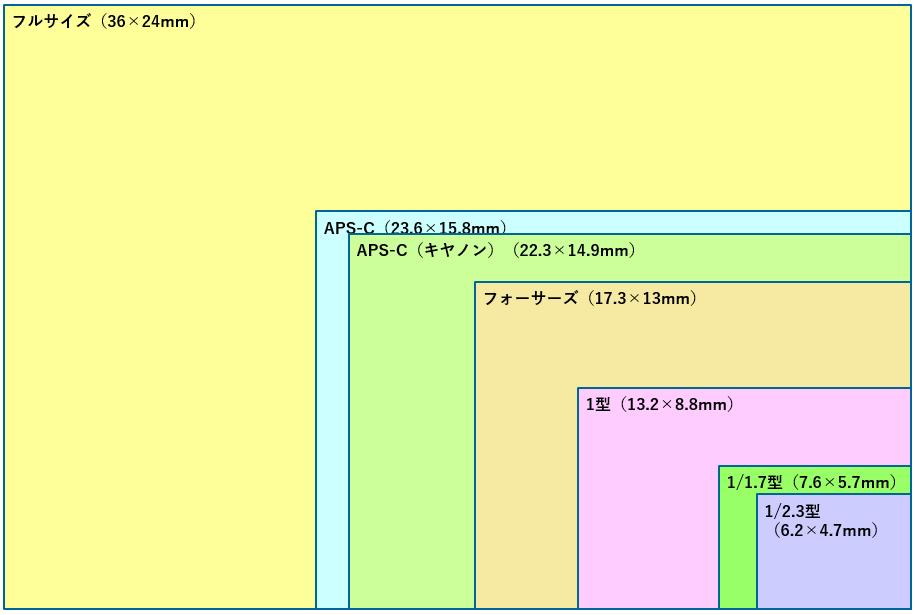 f:id:art2nd:20210918161540p:plain