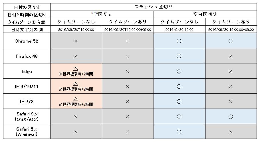 f:id:artteknika_nakamura:20160930150508p:plain