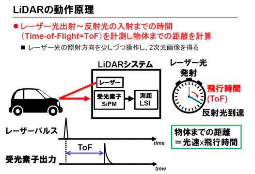 f:id:aru47:20200405204005p:plain
