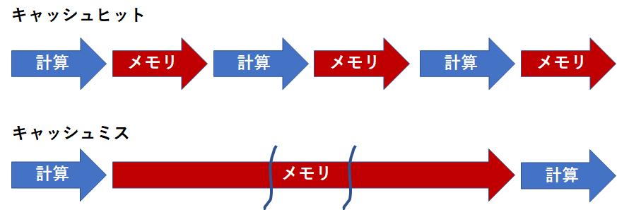 f:id:aru47:20210825211639p:plain