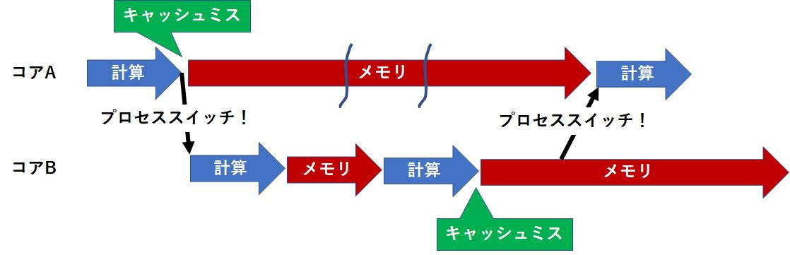 f:id:aru47:20210825220500p:plain
