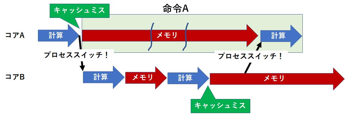 f:id:aru47:20210826215835p:plain