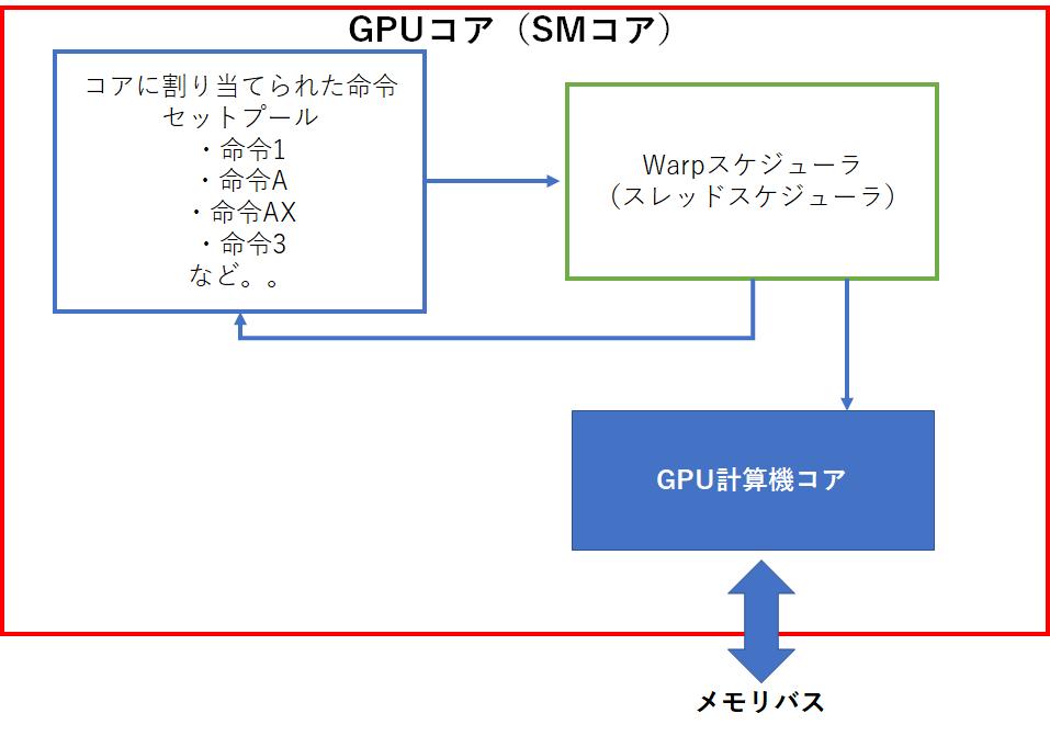 f:id:aru47:20210827211617p:plain