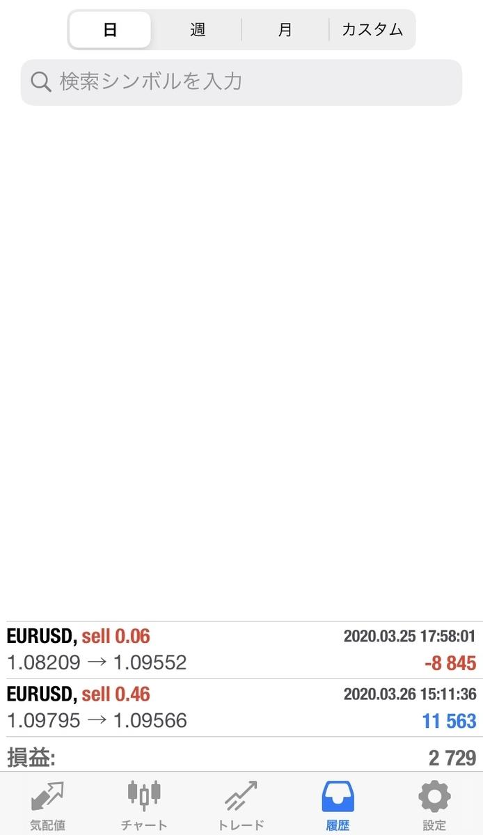 f:id:aruk8fx:20200327052839j:plain