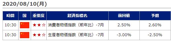 f:id:aruk8fx:20200810221058p:plain
