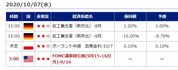 f:id:aruk8fx:20201004165925p:plain