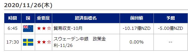 f:id:aruk8fx:20201123123727p:plain