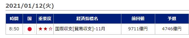 f:id:aruk8fx:20210110144028p:plain