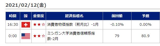 f:id:aruk8fx:20210208132410p:plain