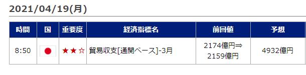 f:id:aruk8fx:20210419110059p:plain