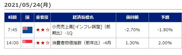 f:id:aruk8fx:20210524130132p:plain