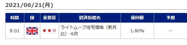 f:id:aruk8fx:20210622103606p:plain