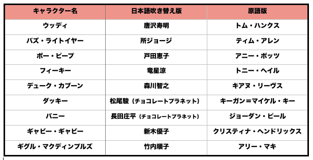 f:id:arukaru:20190712133017p:plain