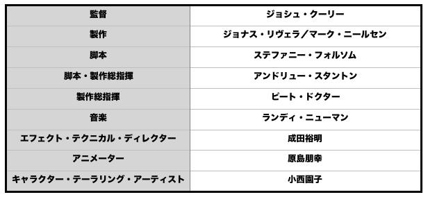 f:id:arukaru:20190712134003p:plain
