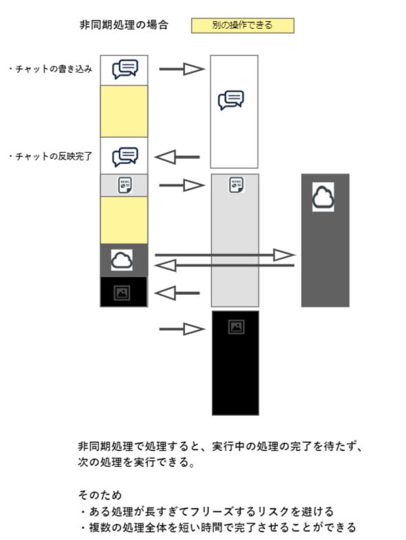 f:id:aruku-hito:20191225225819p:plain
