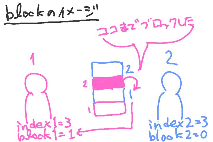 f:id:arukuka:20170511232109p:plain
