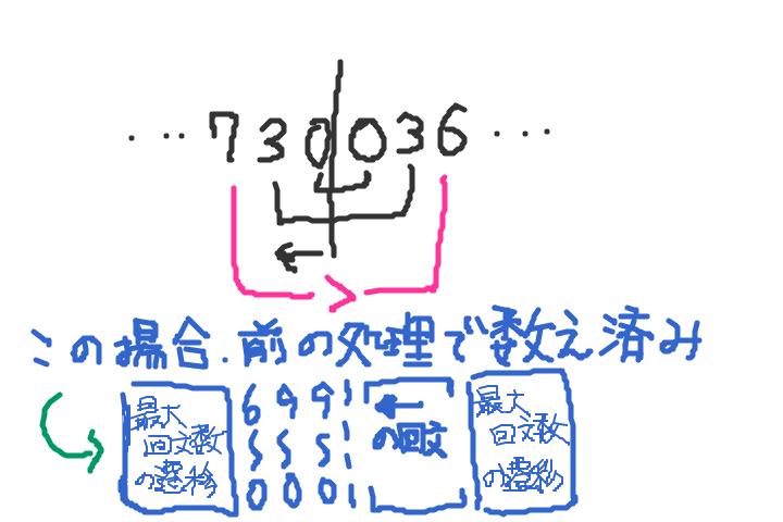 f:id:arukuka:20170610055504p:plain
