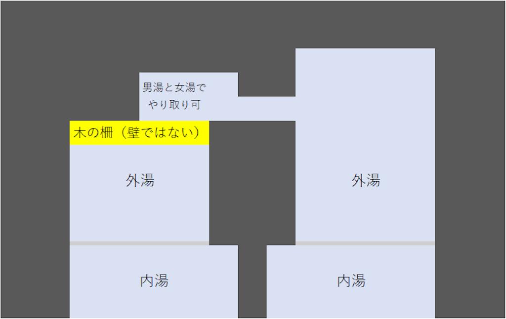 f:id:arumajirocket:20180804185411p:image
