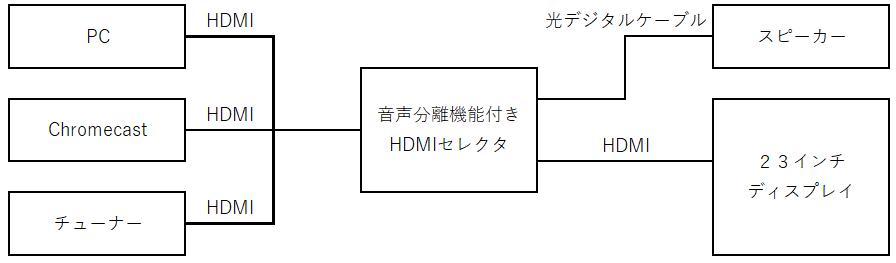 f:id:arumajirocket:20190911102038p:plain